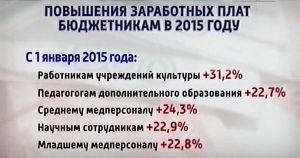именно повышение окладов для соцработников москвы в2016 году когда хотела